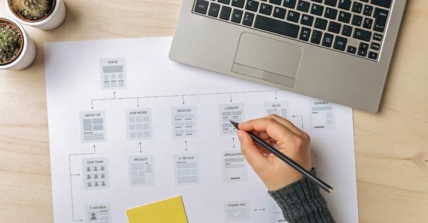 A web designer creating a sitemap for a website